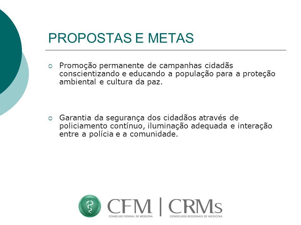 PROPOSTAS E METAS Promoção permanente de campanhas cidadãs conscientizando e educando a população para a proteção ambiental e cultura da paz.