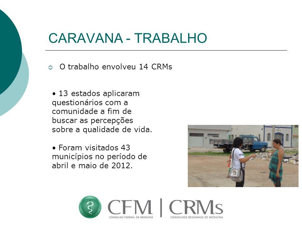 CARAVANA - TRABALHO O trabalho envolveu 14 CRMs 13 estados aplicaram questionários com a comunidade a fim de buscar as percepções sobre a qualidade de vida.