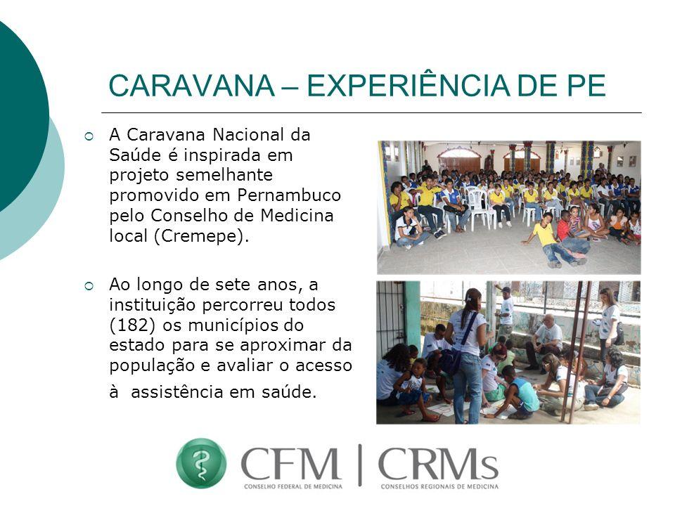 CARAVANA – EXPERIÊNCIA DE PE A Caravana Nacional da Saúde é inspirada em projeto semelhante promovido em Pernambuco pelo Conselho de Medicina local (Cremepe).