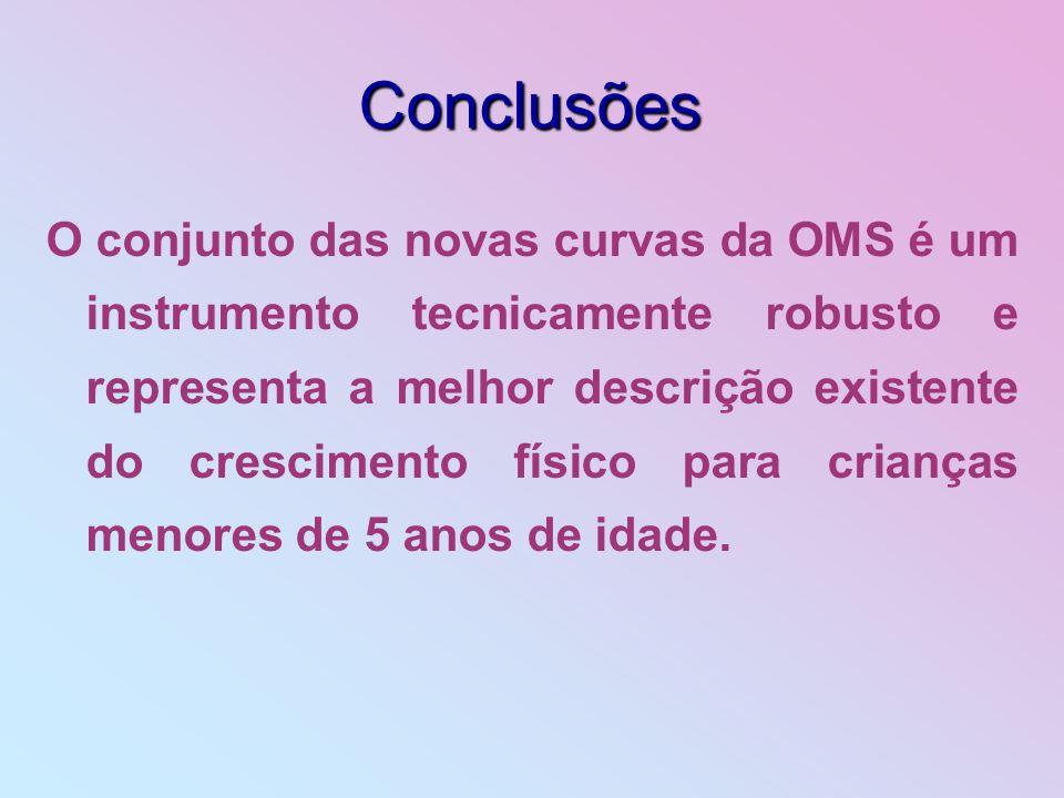 Conclusões O conjunto das novas curvas da OMS é um instrumento tecnicamente robusto e representa a melhor descrição existente do crescimento físico pa