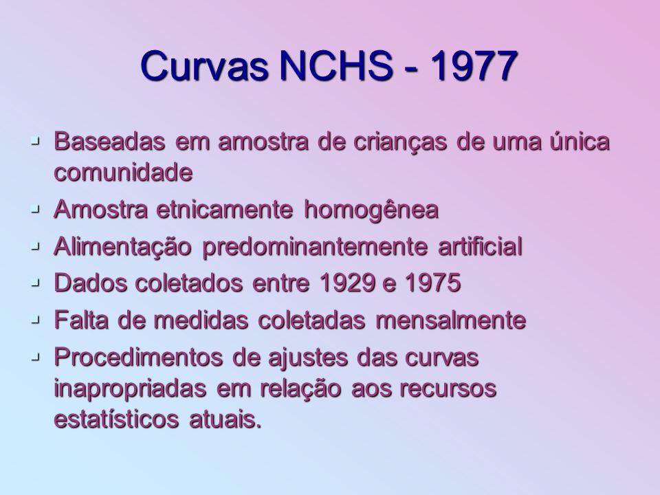 Curvas NCHS - 1977 Baseadas em amostra de crianças de uma única comunidade Baseadas em amostra de crianças de uma única comunidade Amostra etnicamente