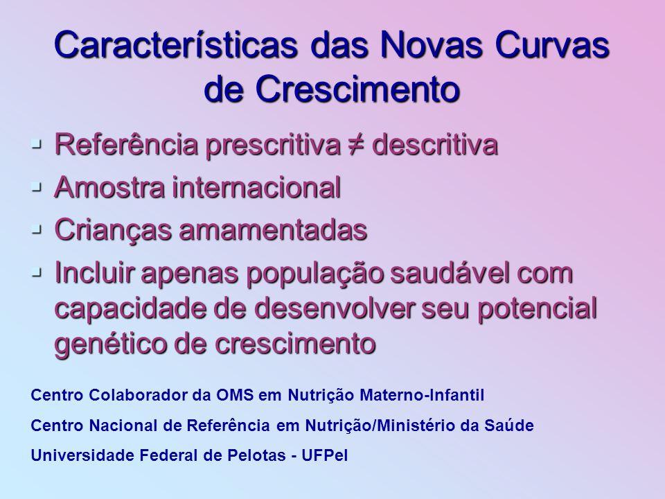 Características das Novas Curvas de Crescimento Referência prescritiva descritiva Referência prescritiva descritiva Amostra internacional Amostra inte