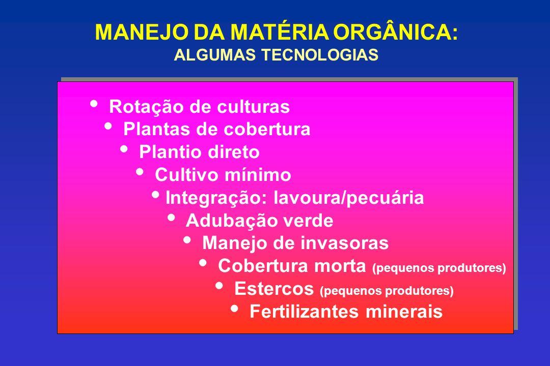 Rotação de culturas Plantas de cobertura Plantio direto Cultivo mínimo Integração: lavoura/pecuária Adubação verde Manejo de invasoras Cobertura morta