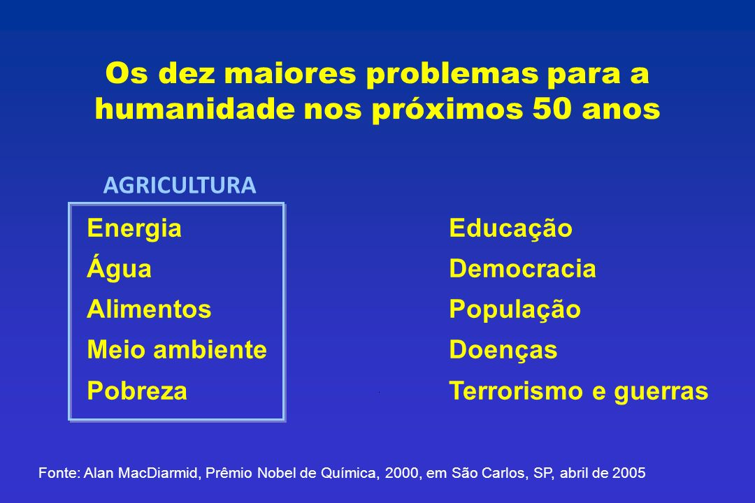 Energia Educação Água Democracia Alimentos População Meio ambiente Doenças Pobreza Terrorismo e guerras AGRICULTURA Fonte: Alan MacDiarmid, Prêmio Nob