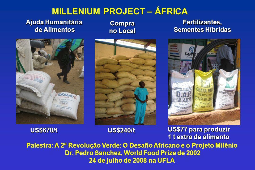 Ajuda Humanitária de Alimentos de Alimentos Compra no Local Fertilizantes, Sementes Híbridas US$670/t US$240/t US$77 para produzir 1 t extra de alimen