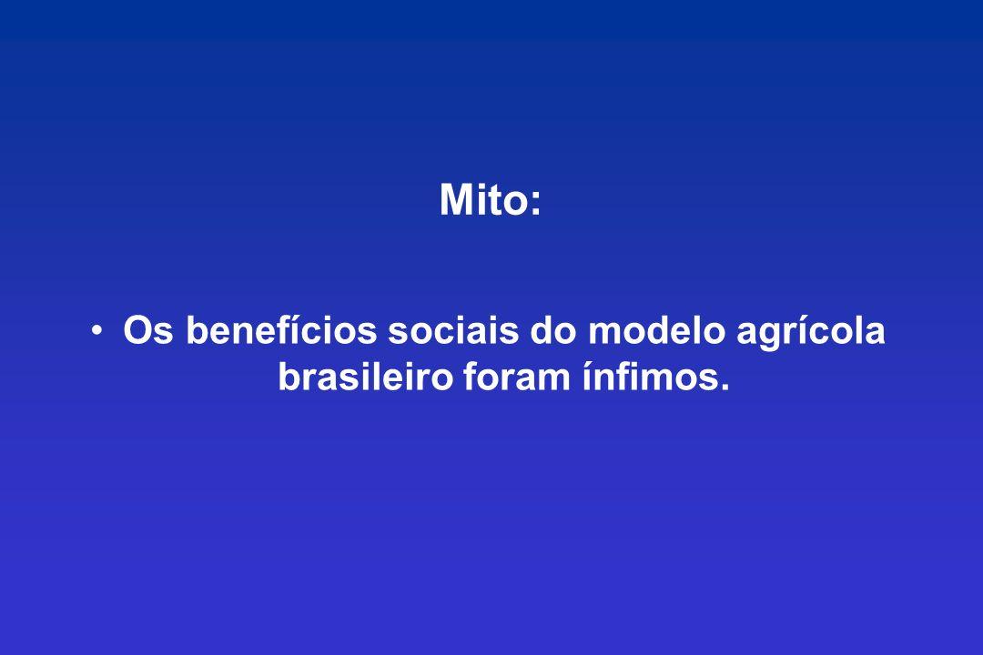 Mito: Os benefícios sociais do modelo agrícola brasileiro foram ínfimos.