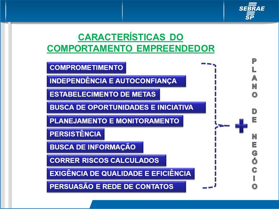 COMPROMETIMENTO ESTABELECIMENTO DE METAS PLANEJAMENTO E MONITORAMENTO BUSCA DE INFORMAÇÃO PERSUASÃO E REDE DE CONTATOS INDEPENDÊNCIA E AUTOCONFIANÇA B