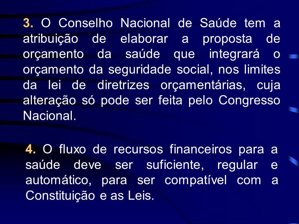 3. O Conselho Nacional de Saúde tem a atribuição de elaborar a proposta de orçamento da saúde que integrará o orçamento da seguridade social, nos limi