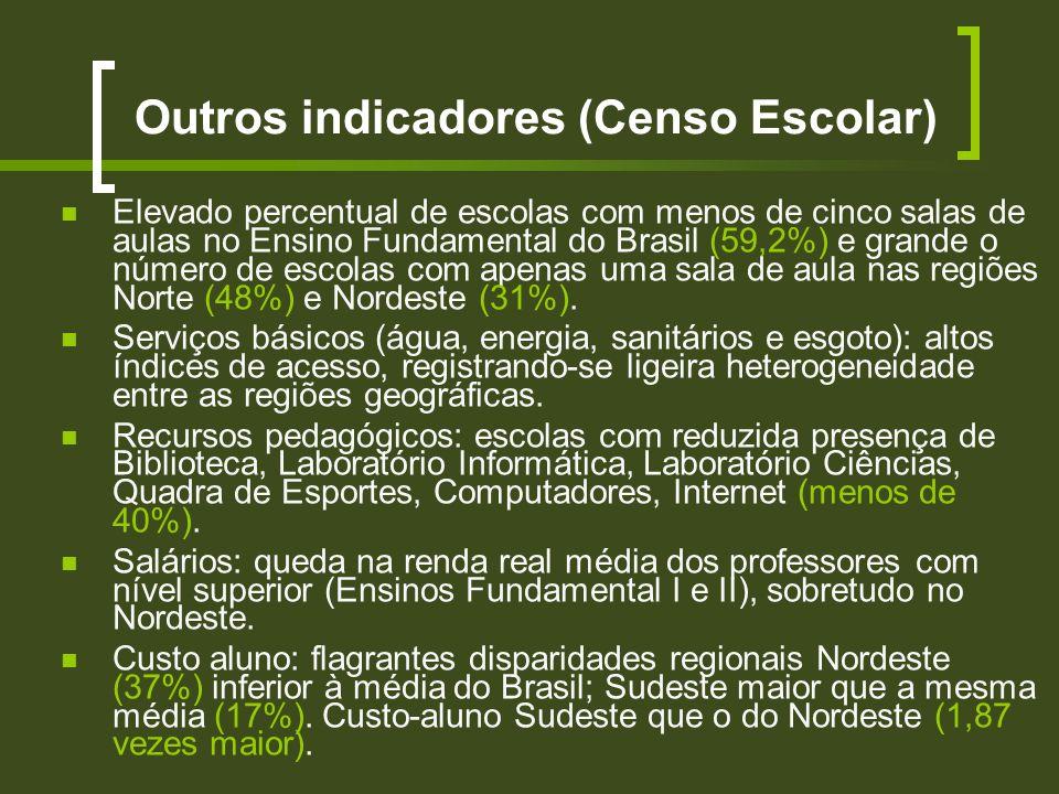 Elevado percentual de escolas com menos de cinco salas de aulas no Ensino Fundamental do Brasil (59,2%) e grande o número de escolas com apenas uma sa