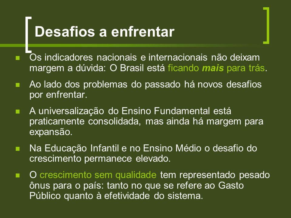 Desafios a enfrentar Os indicadores nacionais e internacionais não deixam margem a dúvida: O Brasil está ficando mais para trás. Ao lado dos problemas