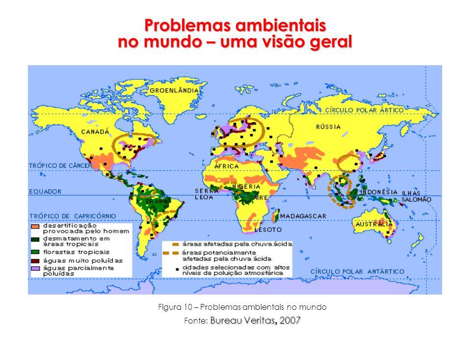 Problemas ambientais no mundo – uma visão geral Figura 10 – Problemas ambientais no mundo Bureau Veritas, 2007 Fonte: Bureau Veritas, 2007