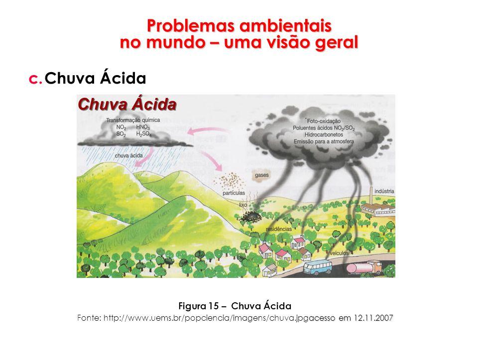 Problemas ambientais no mundo – uma visão geral c.Chuva Ácida Figura 15 – Chuva Ácida acesso em 12.11.2007 Fonte: http://www.uems.br/popciencia/imagen