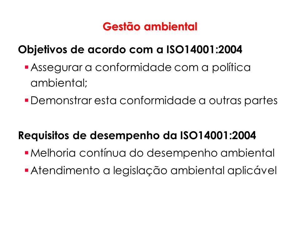 Gestão ambiental Objetivos de acordo com a ISO14001:2004 Assegurar a conformidade com a política ambiental; Demonstrar esta conformidade a outras part