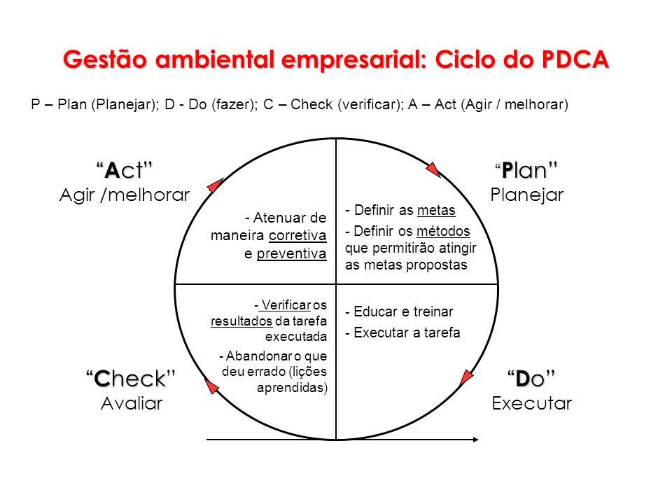 P lan P lan Planejar A ct A ct Agir /melhorar C heck C heck Avaliar D o D o Executar - Definir as metas - Definir os métodos que permitirão atingir as