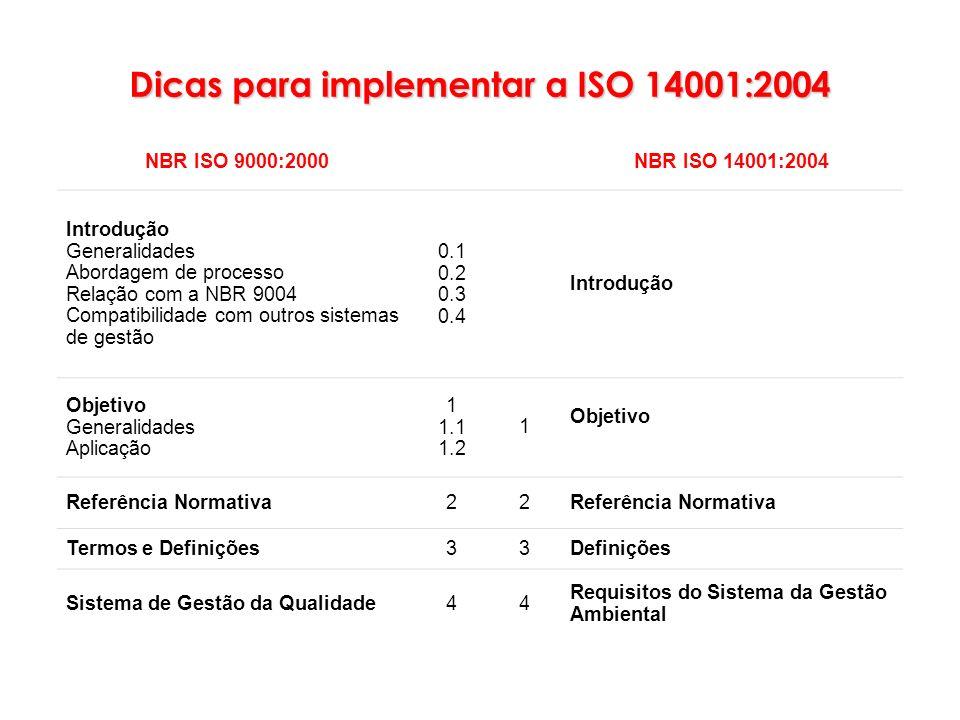 NBR ISO 9000:2000NBR ISO 14001:2004 Introdução Generalidades Abordagem de processo Relação com a NBR 9004 Compatibilidade com outros sistemas de gestã