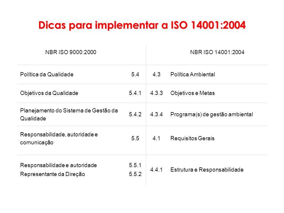 Estrutura e Responsabilidade4.4.1 5.5.1 5.5.2 Responsabilidade e autoridade Representante da Direção Requisitos Gerais4.15.5 Responsabilidade, autorid