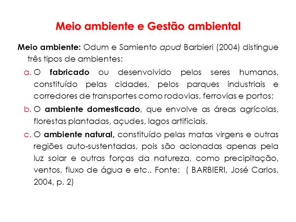 Meio ambiente e Gestão ambiental Meio ambiente: Odum e Samiento apud Barbieri (2004) distingue três tipos de ambientes: a.O fabricado ou desenvolvido