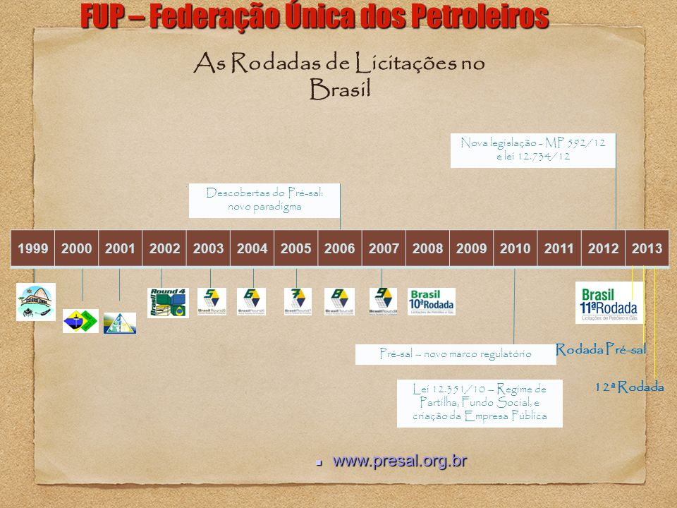 As Rodadas de Licitações no Brasil Descobertas do Pré-sal: novo paradigma Pré-sal – novo marco regulatório Nova legislação - MP 592/12 e lei 12.734/12