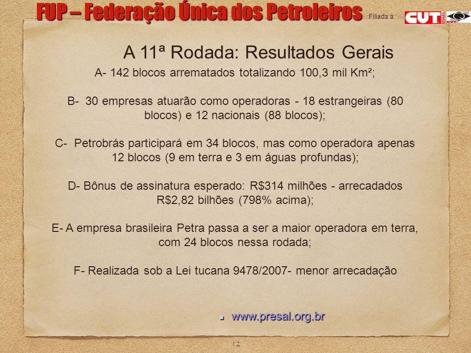 12 FUP – Federação Única dos Petroleiros Filiada à A 11ª Rodada: Resultados Gerais A- 142 blocos arrematados totalizando 100,3 mil Km²; B- 30 empresas