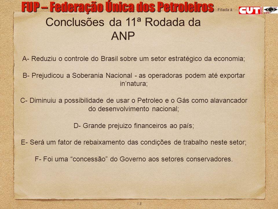 18 FUP – Federação Única dos Petroleiros Filiada à Conclusões da 11ª Rodada da ANP A- Reduziu o controle do Brasil sobre um setor estratégico da econo