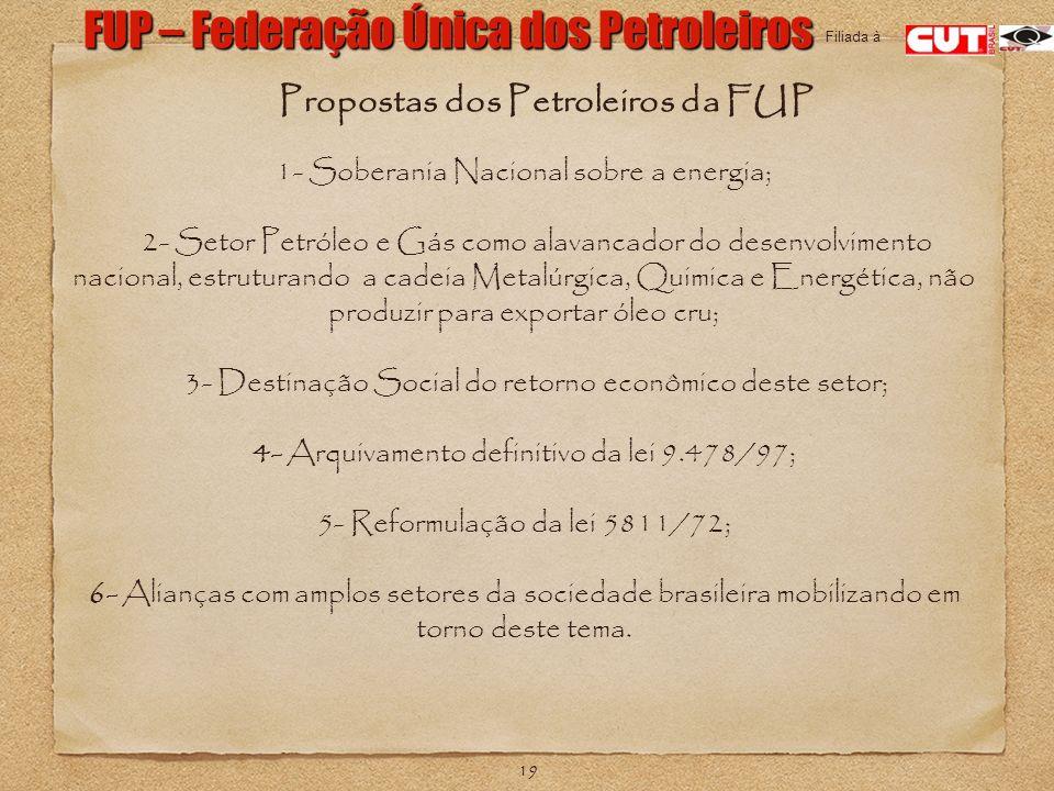 19 FUP – Federação Única dos Petroleiros Filiada à Propostas dos Petroleiros da FUP 1- Soberania Nacional sobre a energia; 2- Setor Petróleo e Gás com