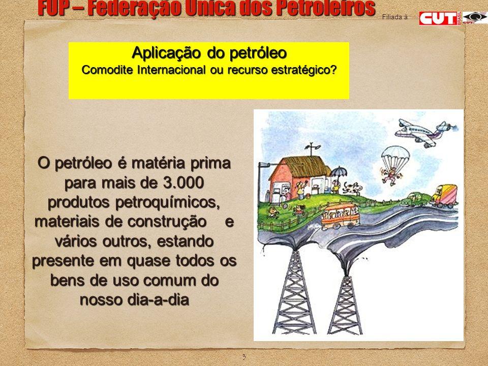 3 FUP – Federação Única dos Petroleiros Filiada à O petróleo é matéria prima para mais de 3.000 produtos petroquímicos, materiais de construção e vári
