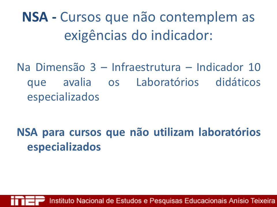 NSA - Cursos que não contemplem as exigências do indicador: Na Dimensão 3 – Infraestrutura – Indicador 10 que avalia os Laboratórios didáticos especia