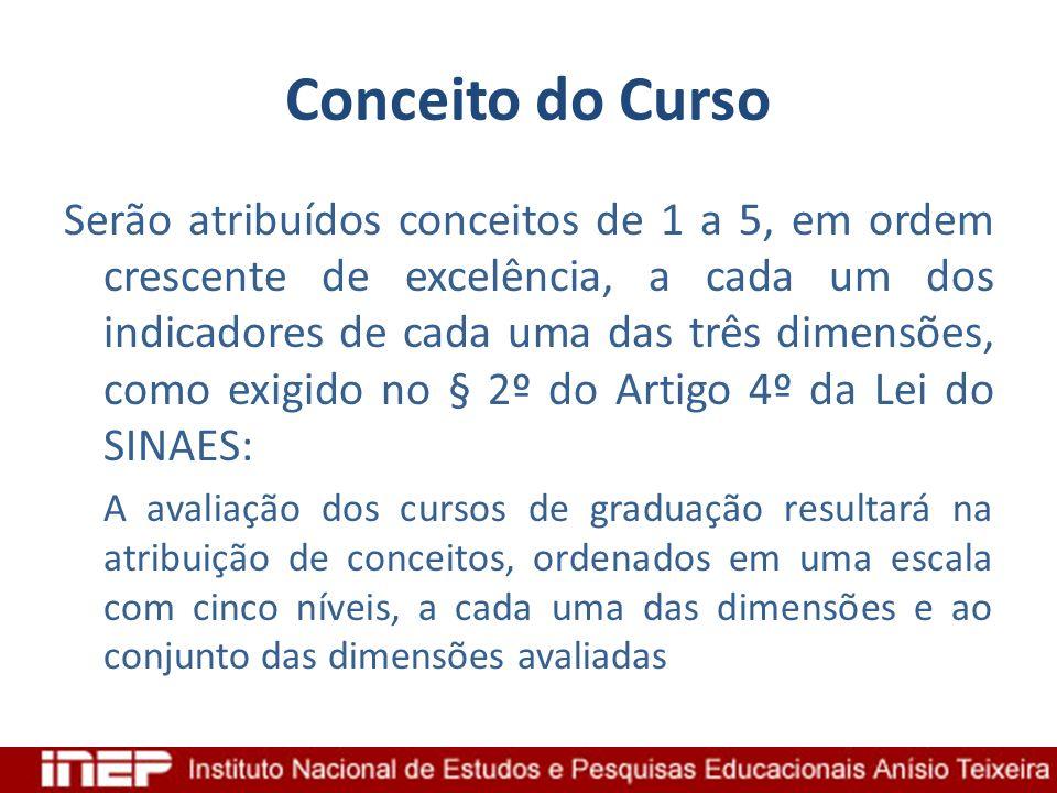 Conceito do Curso Serão atribuídos conceitos de 1 a 5, em ordem crescente de excelência, a cada um dos indicadores de cada uma das três dimensões, com