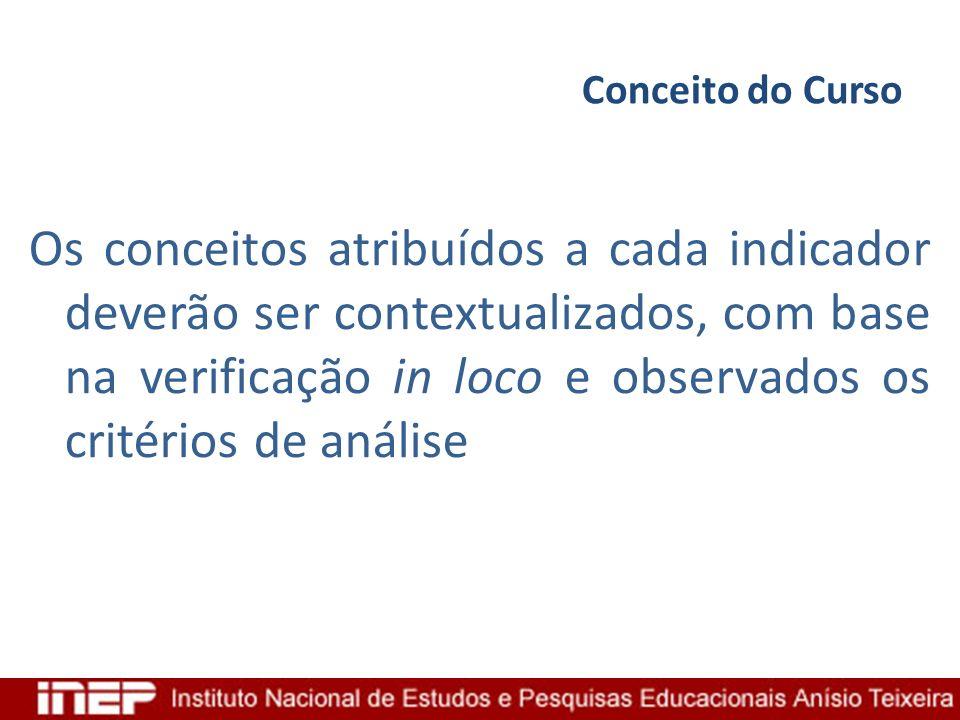 Conceito do Curso Os conceitos atribuídos a cada indicador deverão ser contextualizados, com base na verificação in loco e observados os critérios de