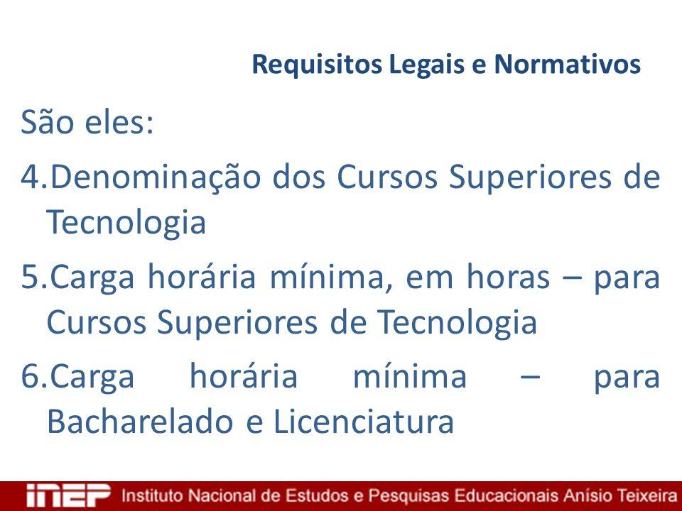Requisitos Legais e Normativos São eles: 4.Denominação dos Cursos Superiores de Tecnologia 5.Carga horária mínima, em horas – para Cursos Superiores d