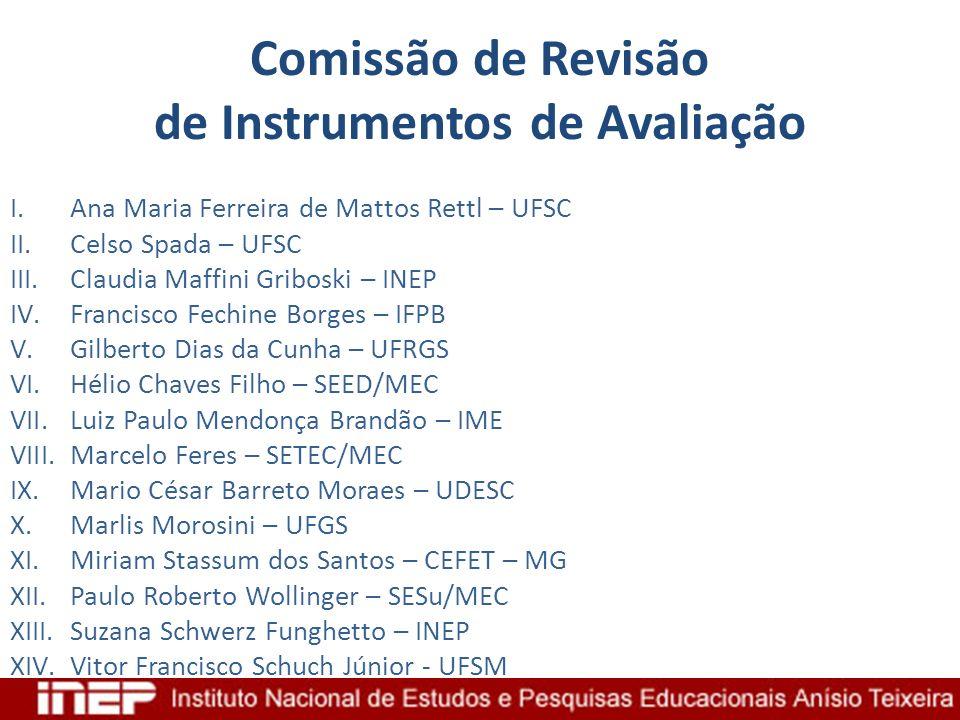 Comissão de Revisão de Instrumentos de Avaliação I.Ana Maria Ferreira de Mattos Rettl – UFSC II.Celso Spada – UFSC III.Claudia Maffini Griboski – INEP