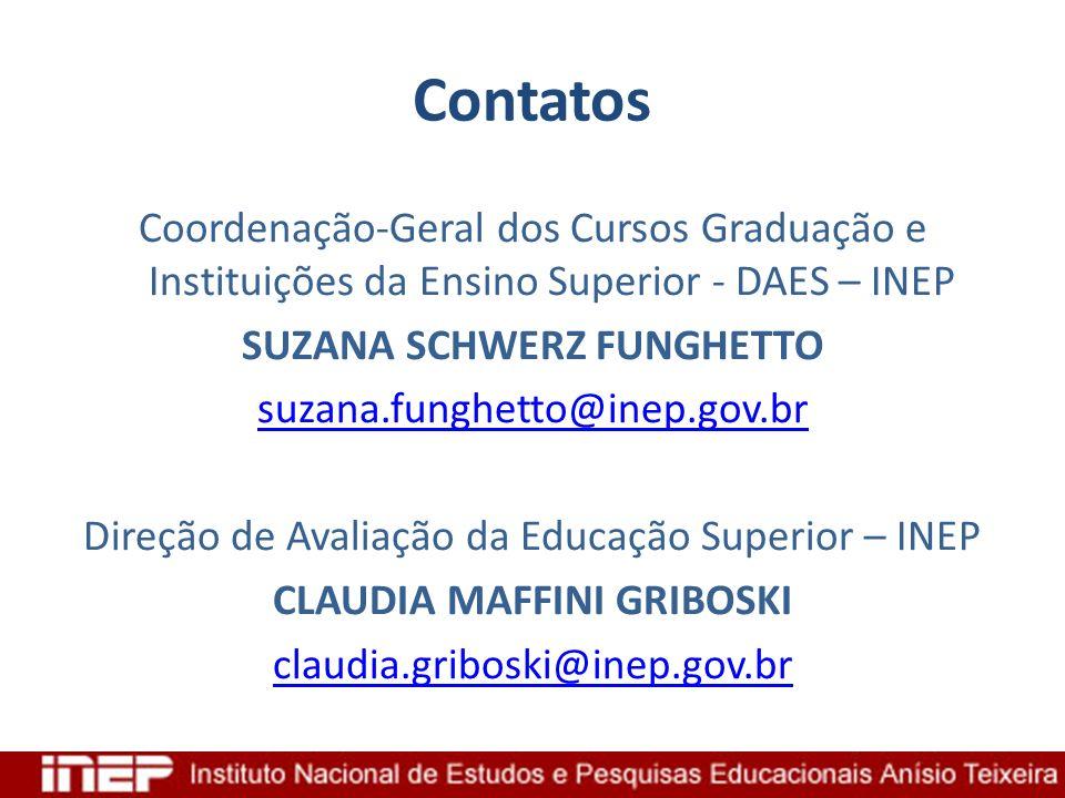 Contatos Coordenação-Geral dos Cursos Graduação e Instituições da Ensino Superior - DAES – INEP SUZANA SCHWERZ FUNGHETTO suzana.funghetto@inep.gov.br