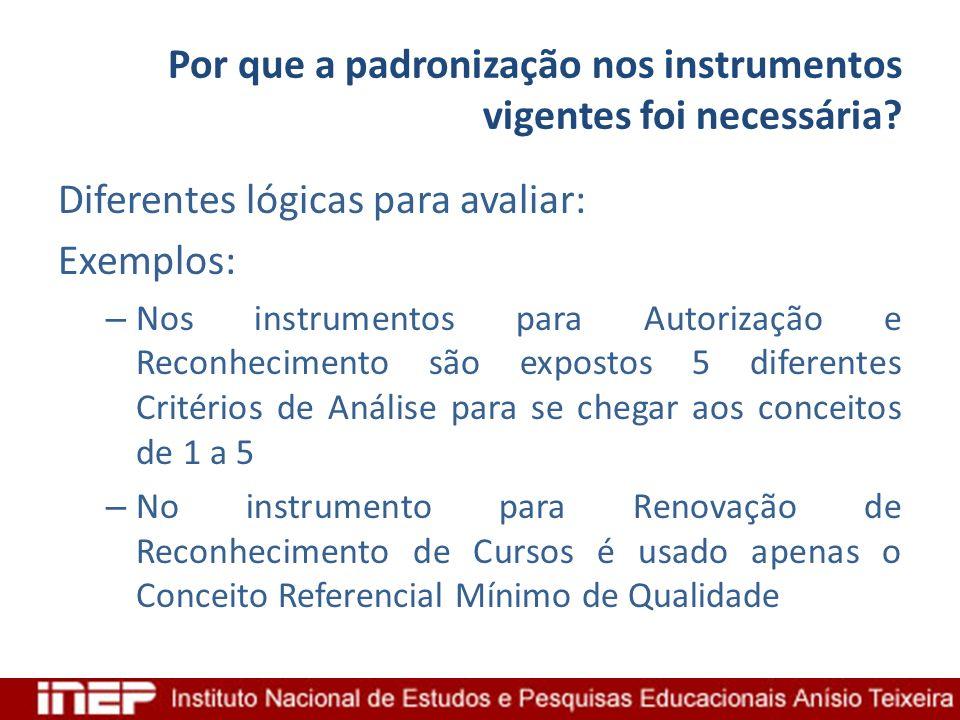 Por que a padronização nos instrumentos vigentes foi necessária? Diferentes lógicas para avaliar: Exemplos: – Nos instrumentos para Autorização e Reco