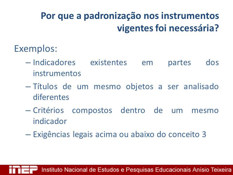 Por que a padronização nos instrumentos vigentes foi necessária? Exemplos: – Indicadores existentes em partes dos instrumentos – Títulos de um mesmo o