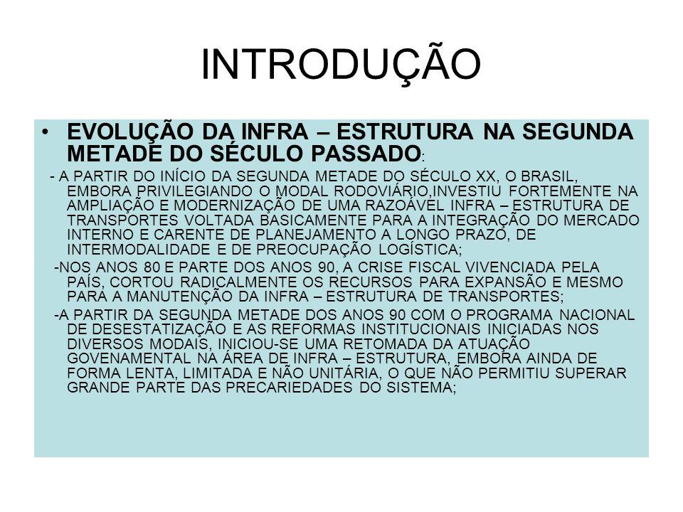 INTRODUÇÃO EVOLUÇÃO DA INFRA – ESTRUTURA NA SEGUNDA METADE DO SÉCULO PASSADO : - A PARTIR DO INÍCIO DA SEGUNDA METADE DO SÉCULO XX, O BRASIL, EMBORA P