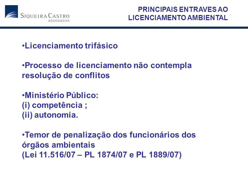 PRINCIPAIS ENTRAVES AO LICENCIAMENTO AMBIENTAL Licenciamento trifásico Processo de licenciamento não contempla resolução de conflitos Ministério Públi