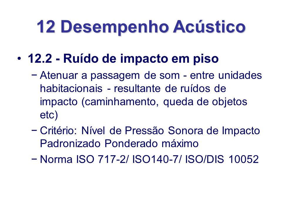 12 Desempenho Acústico 12.2 - Ruído de impacto em piso Atenuar a passagem de som - entre unidades habitacionais - resultante de ruídos de impacto (cam