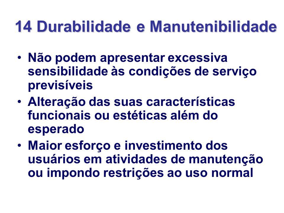 14 Durabilidade e Manutenibilidade Não podem apresentar excessiva sensibilidade às condições de serviço previsíveis Alteração das suas características