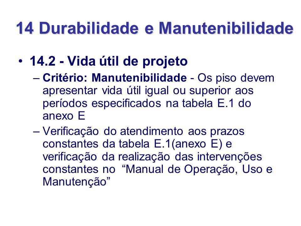 14 Durabilidade e Manutenibilidade 14.2 - Vida útil de projeto –Critério: Manutenibilidade - Os piso devem apresentar vida útil igual ou superior aos