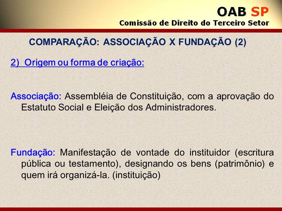 2) Origem ou forma de criação: Associação: Assembléia de Constituição, com a aprovação do Estatuto Social e Eleição dos Administradores. Fundação: Man