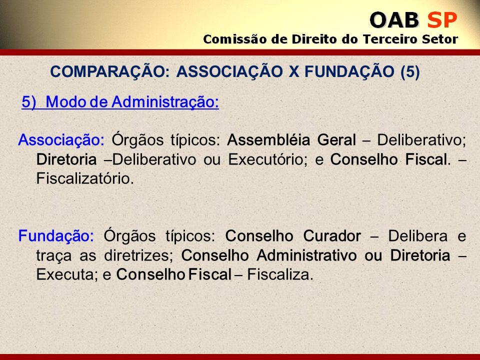 5) Modo de Administração: Associação: Órgãos típicos: Assembléia Geral – Deliberativo; Diretoria –Deliberativo ou Executório; e Conselho Fiscal. – Fis
