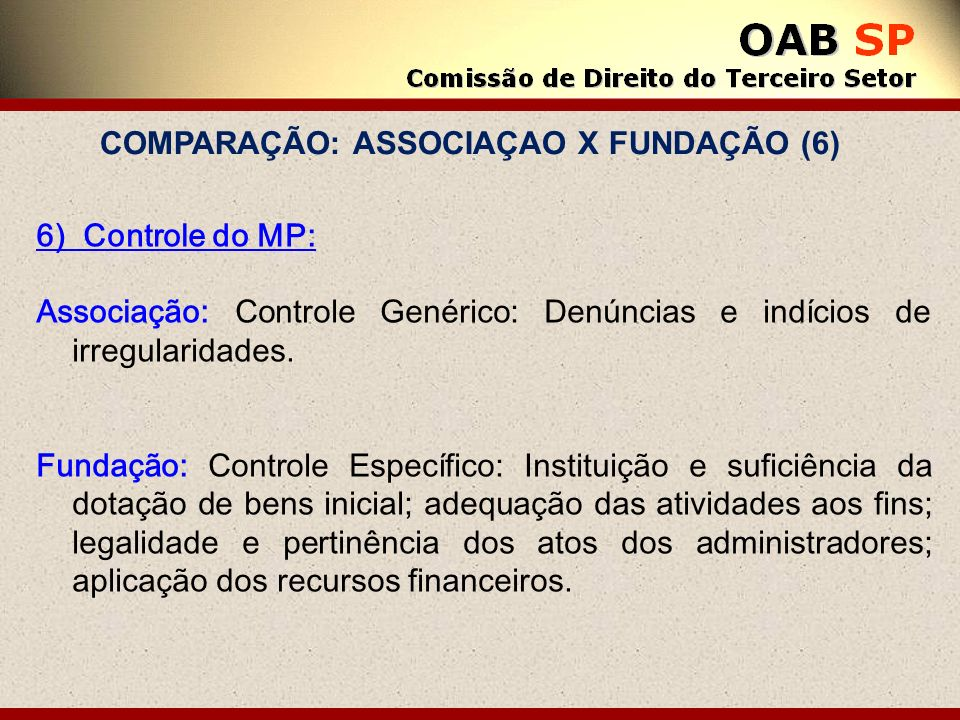 6) Controle do MP: Associação: Controle Genérico: Denúncias e indícios de irregularidades. Fundação: Controle Específico: Instituição e suficiência da