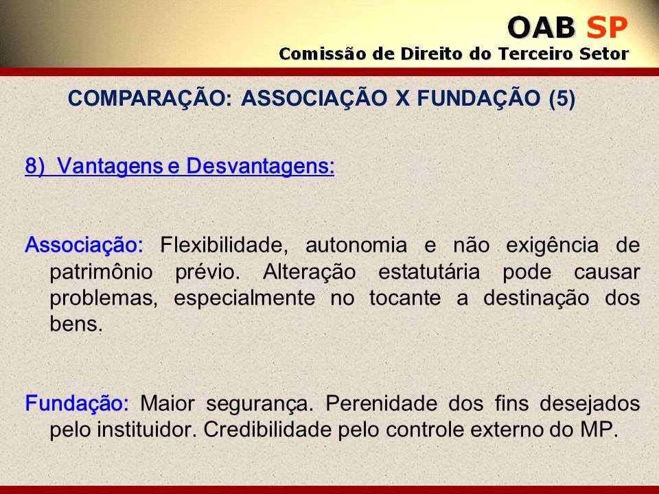 8) Vantagens e Desvantagens: Associação: Flexibilidade, autonomia e não exigência de patrimônio prévio. Alteração estatutária pode causar problemas, e