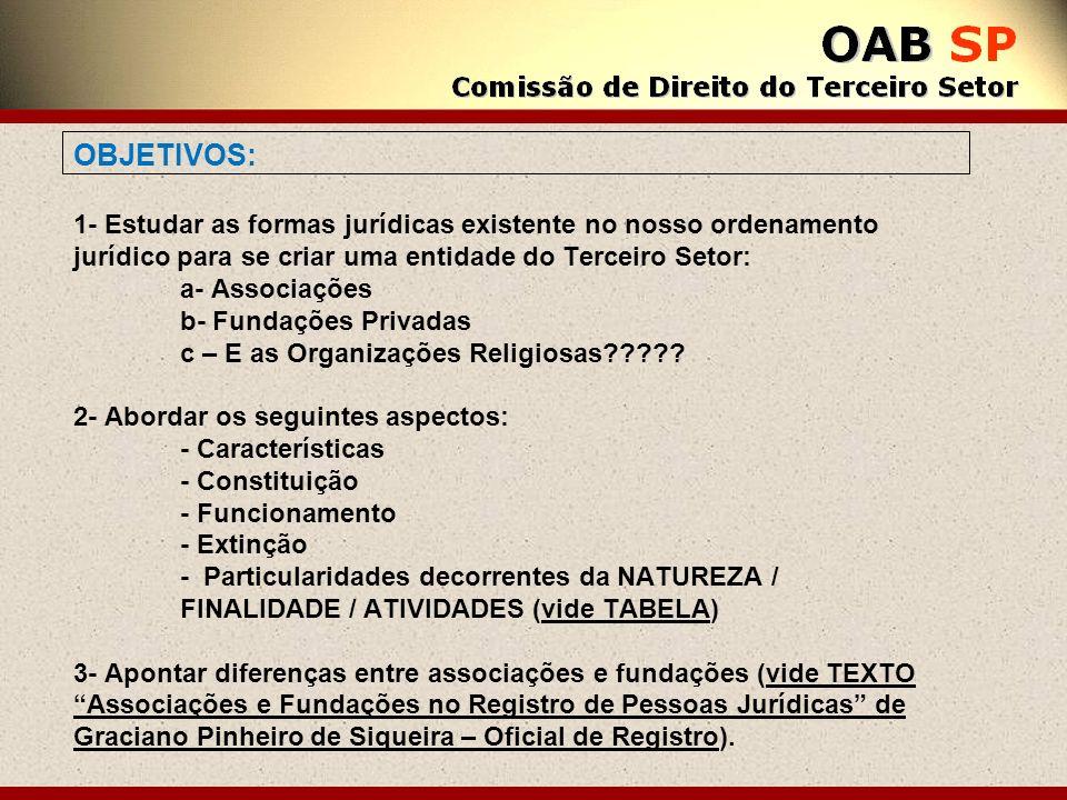 OBJETIVOS: 1- Estudar as formas jurídicas existente no nosso ordenamento jurídico para se criar uma entidade do Terceiro Setor: a- Associações b- Fund