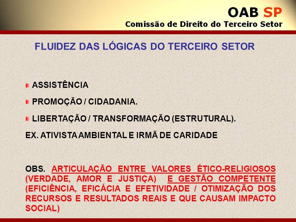 ASSISTÊNCIA PROMOÇÃO / CIDADANIA. LIBERTAÇÃO / TRANSFORMAÇÃO (ESTRUTURAL). EX. ATIVISTA AMBIENTAL E IRMÃ DE CARIDADE OBS. ARTICULAÇÃO ENTRE VALORES ÉT