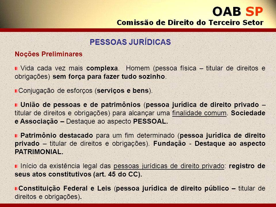 Pessoas Jurídicas de Direito Público Interno (art.