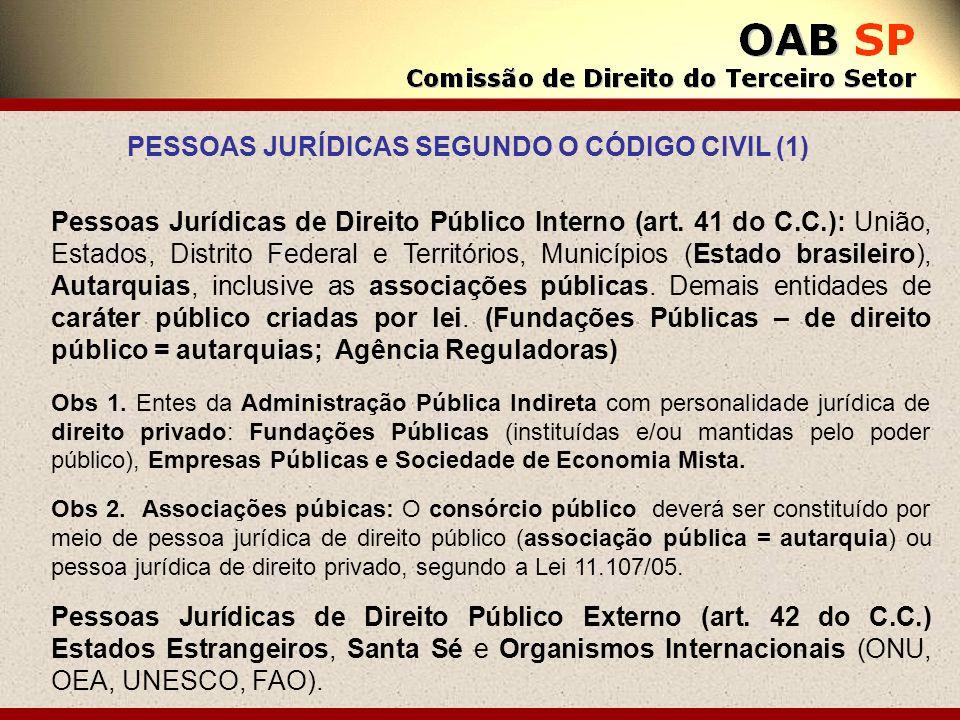 Pessoas Jurídicas de Direito Público Interno (art. 41 do C.C.): União, Estados, Distrito Federal e Territórios, Municípios (Estado brasileiro), Autarq