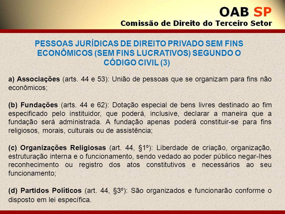 Observações Gerais: liberdade de associação para fins lícitos (art.
