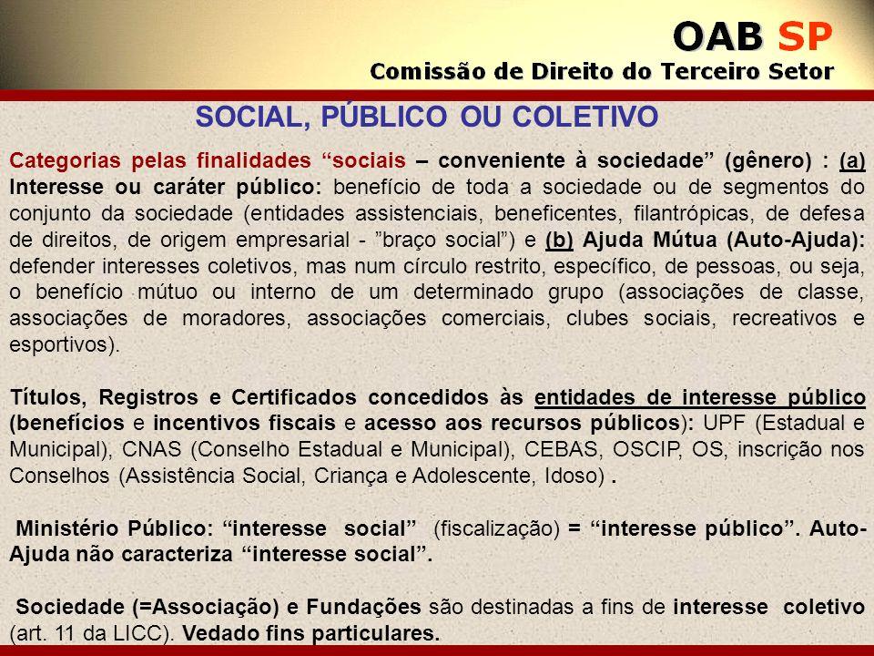 Categorias pelas finalidades sociais – conveniente à sociedade (gênero) : (a) Interesse ou caráter público: benefício de toda a sociedade ou de segmen