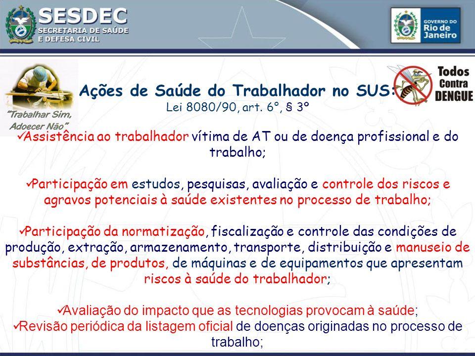Ações de Saúde do Trabalhador no SUS: Lei 8080/90, art. 6°, § 3º Assistência ao trabalhador vítima de AT ou de doença profissional e do trabalho; Part